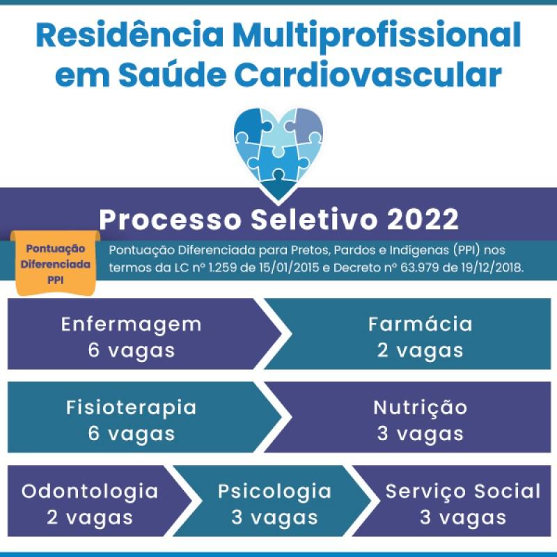Programa de Residência Multiprofissional em Saúde Cardiovascular - 2022
