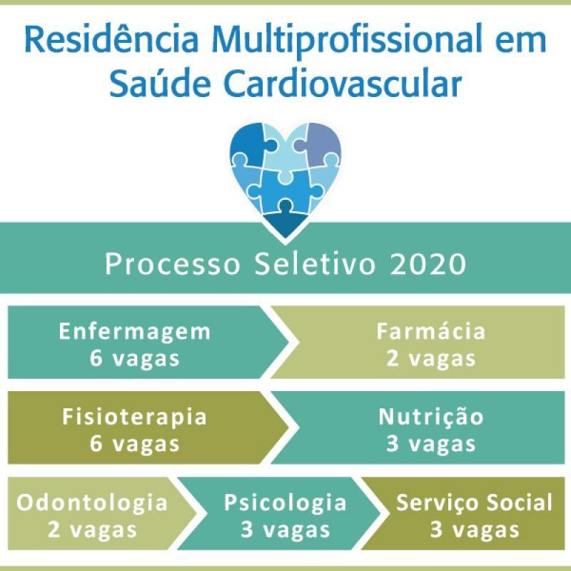 Programa de Residência Multiprofissional em Saúde Cardiovascular - 2020